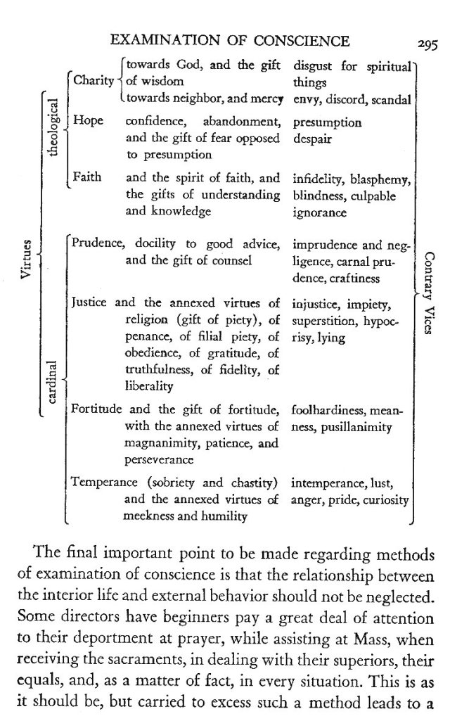 Two Methods of Examination of Conscience 9